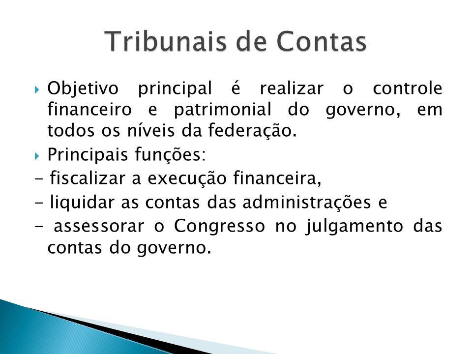 Tribunais de Contas Objetivo principal é realizar o controle financeiro e patrimonial do governo, em todos os níveis da federação.