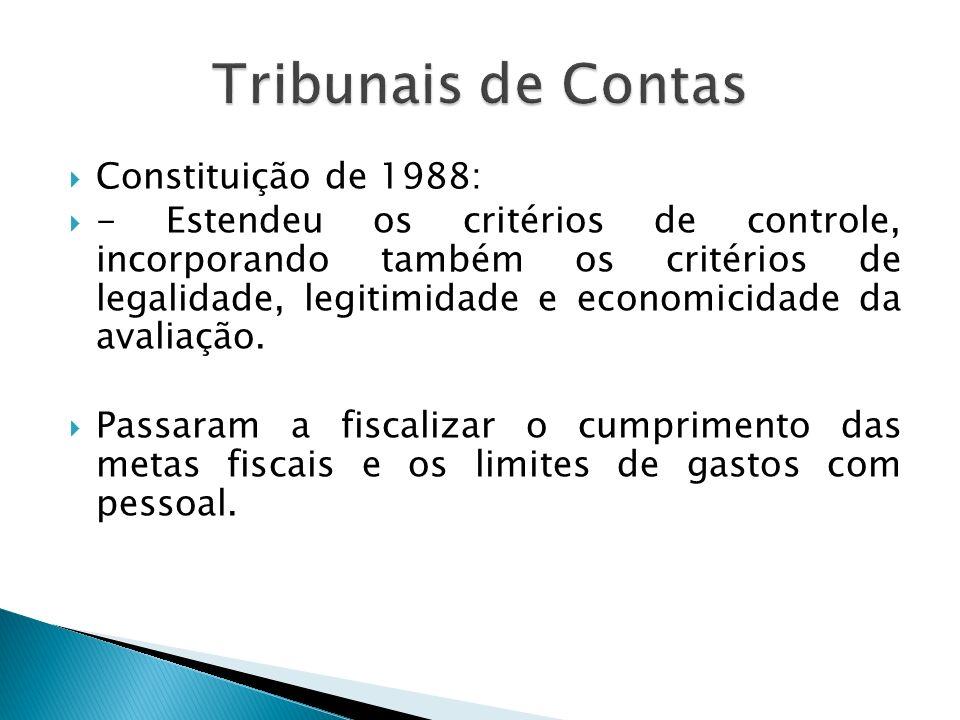 Tribunais de Contas Constituição de 1988: