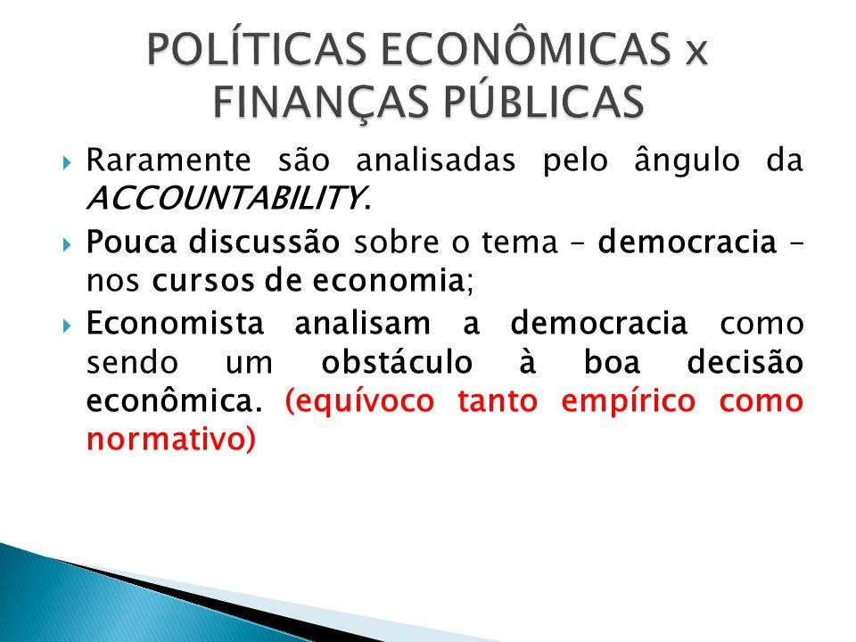 POLÍTICAS ECONÔMICAS x FINANÇAS PÚBLICAS