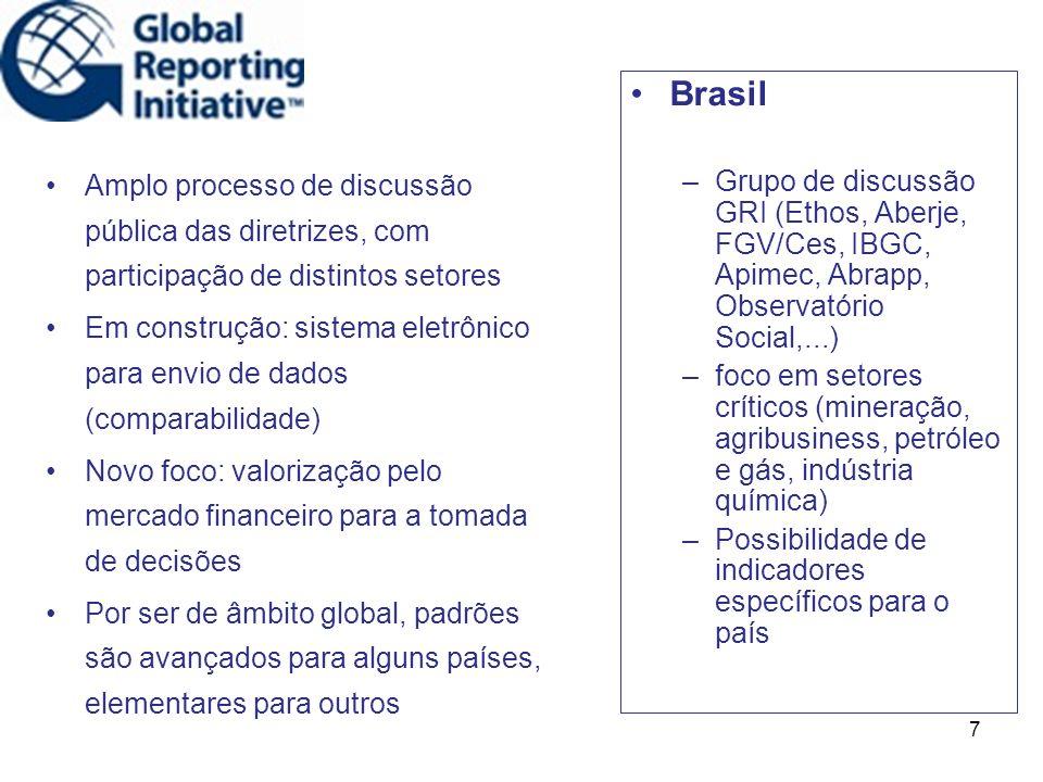 Brasil Grupo de discussão GRI (Ethos, Aberje, FGV/Ces, IBGC, Apimec, Abrapp, Observatório Social,...)