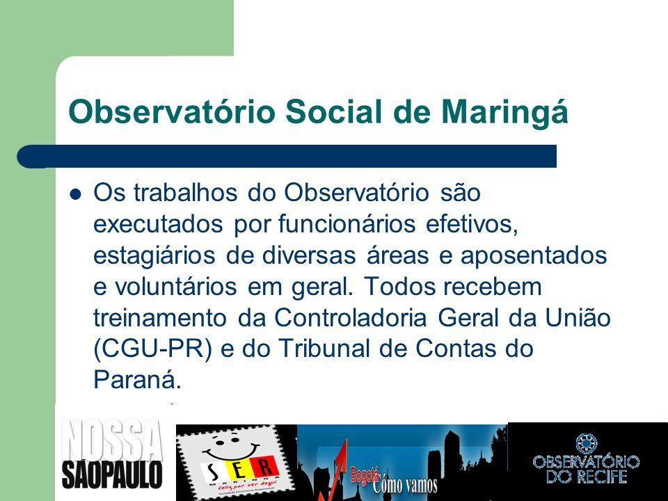Observatório Social de Maringá