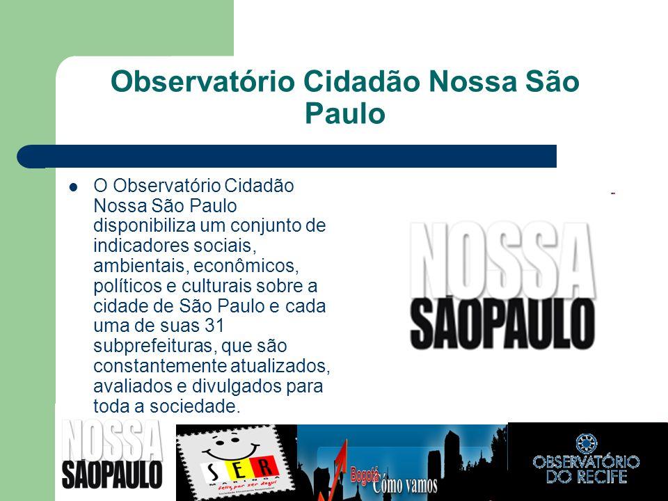 Observatório Cidadão Nossa São Paulo