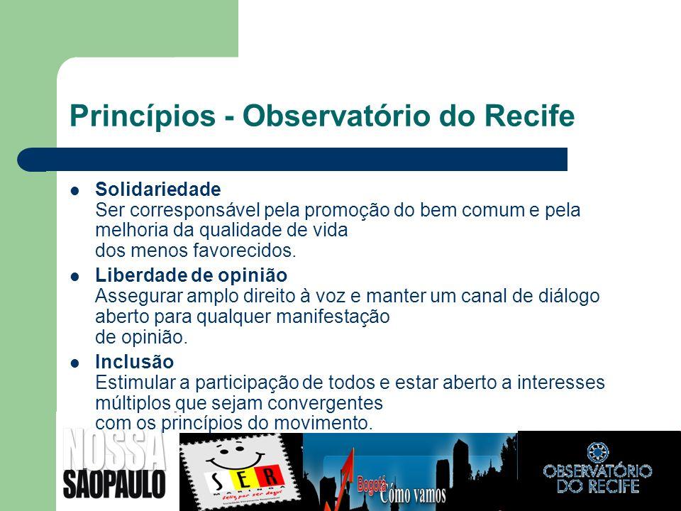 Princípios - Observatório do Recife