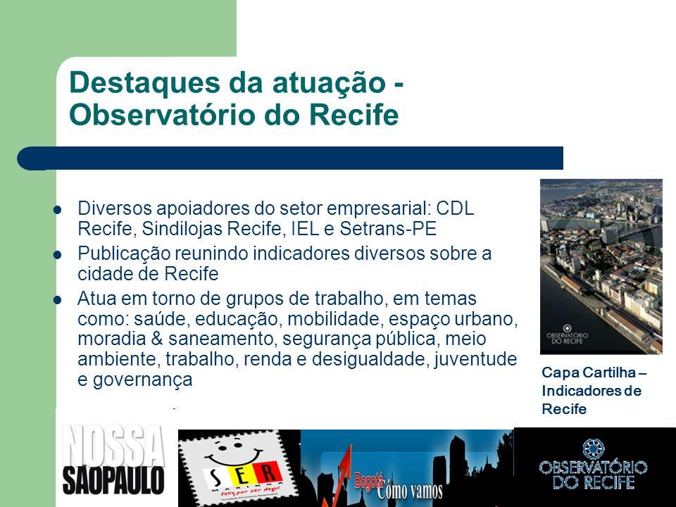 Destaques da atuação - Observatório do Recife