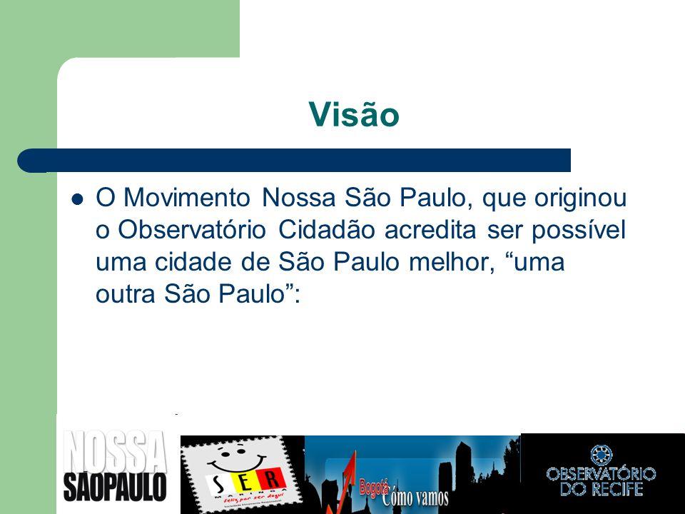 VisãoO Movimento Nossa São Paulo, que originou o Observatório Cidadão acredita ser possível uma cidade de São Paulo melhor, uma outra São Paulo :