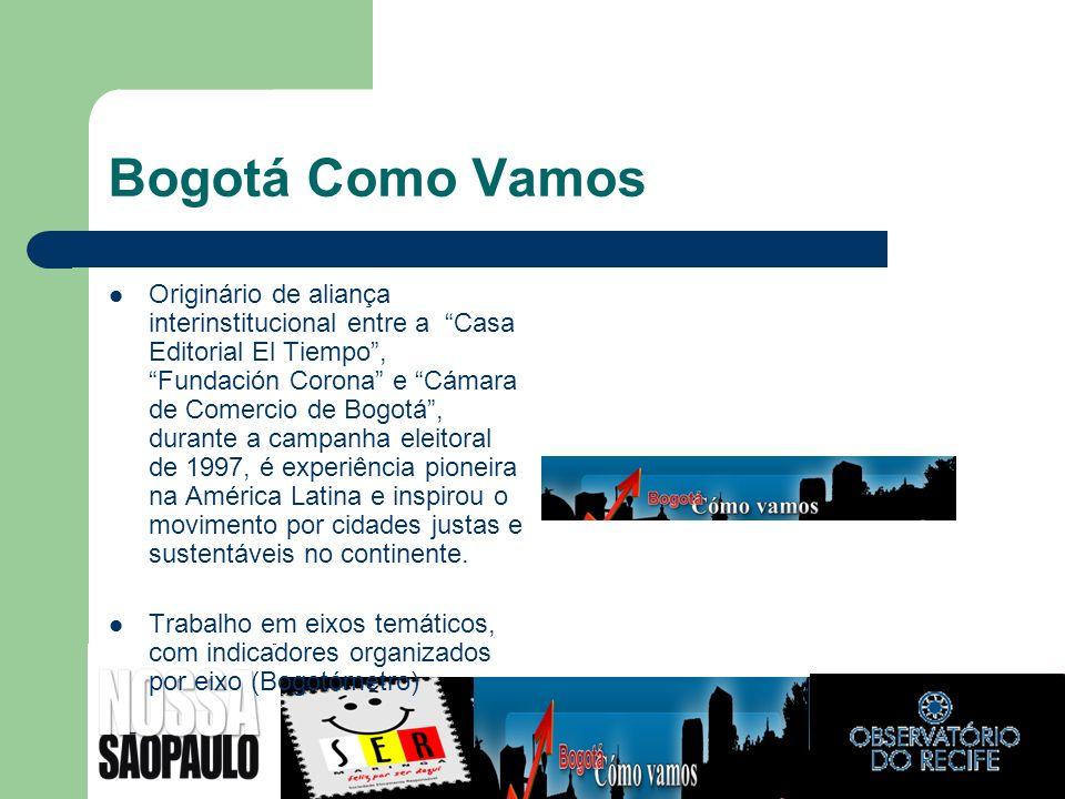 Bogotá Como Vamos