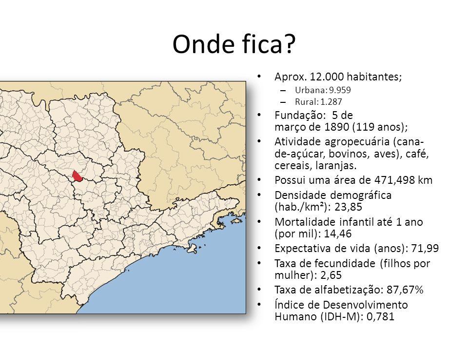 Onde fica Aprox. 12.000 habitantes;