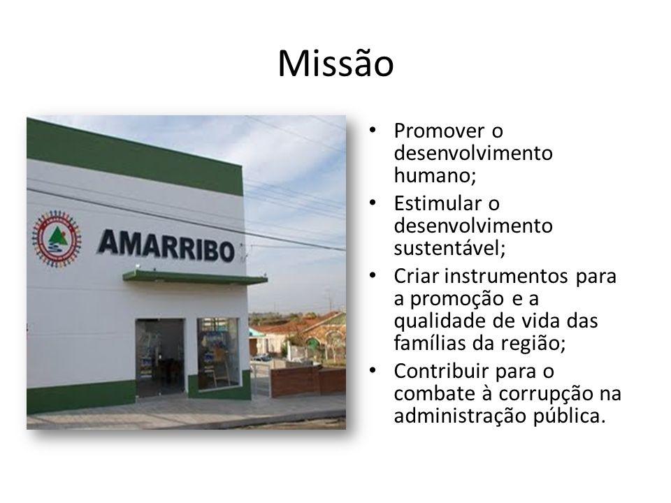 Missão Promover o desenvolvimento humano;