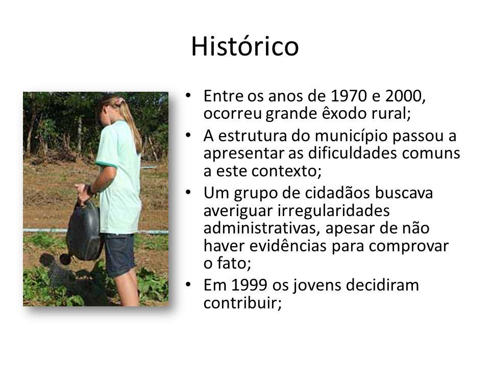 Histórico Entre os anos de 1970 e 2000, ocorreu grande êxodo rural;