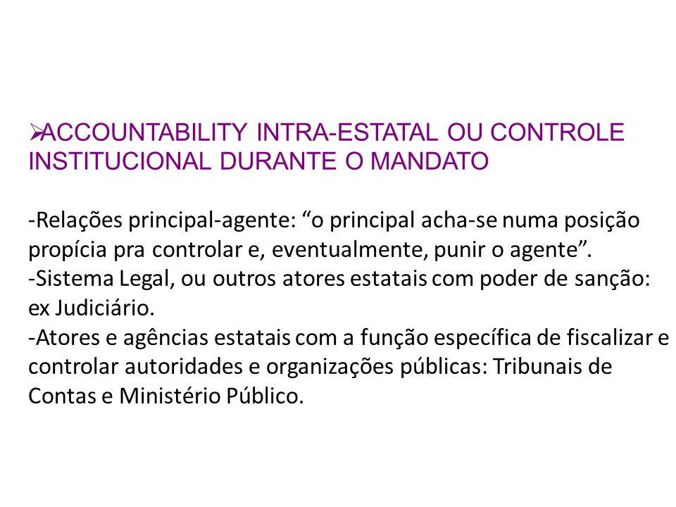 ACCOUNTABILITY INTRA-ESTATAL OU CONTROLE INSTITUCIONAL DURANTE O MANDATO