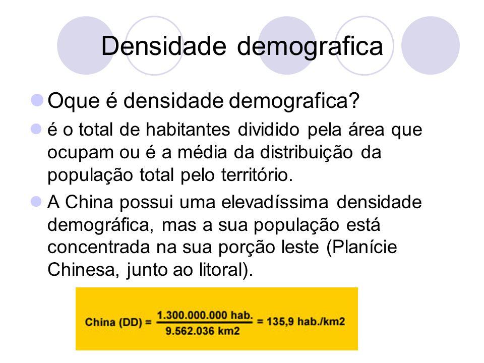 Densidade demografica