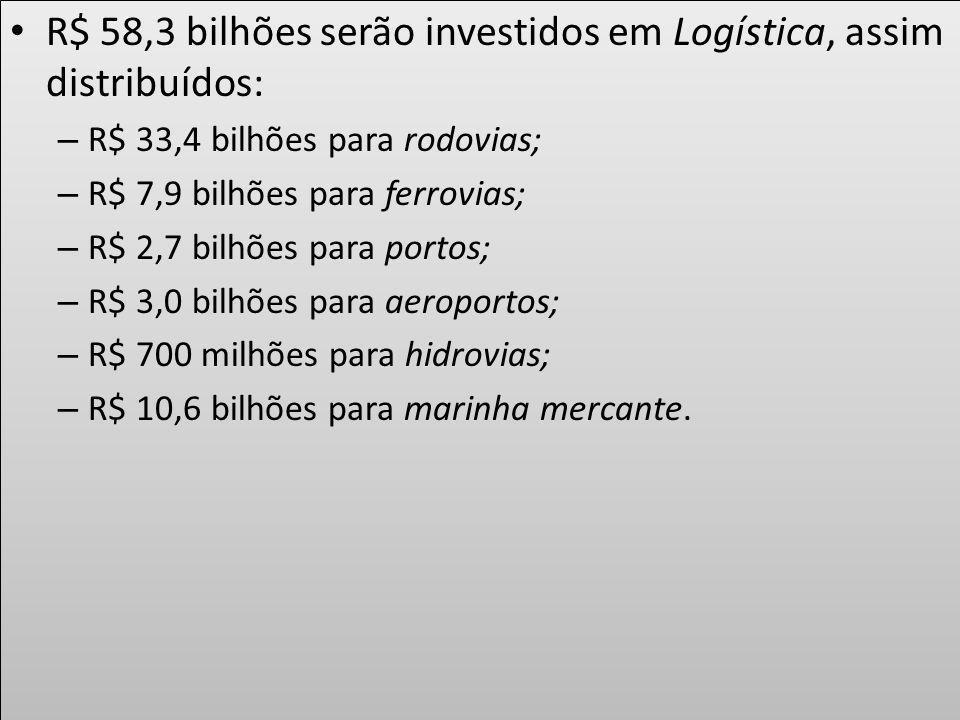 R$ 58,3 bilhões serão investidos em Logística, assim distribuídos: