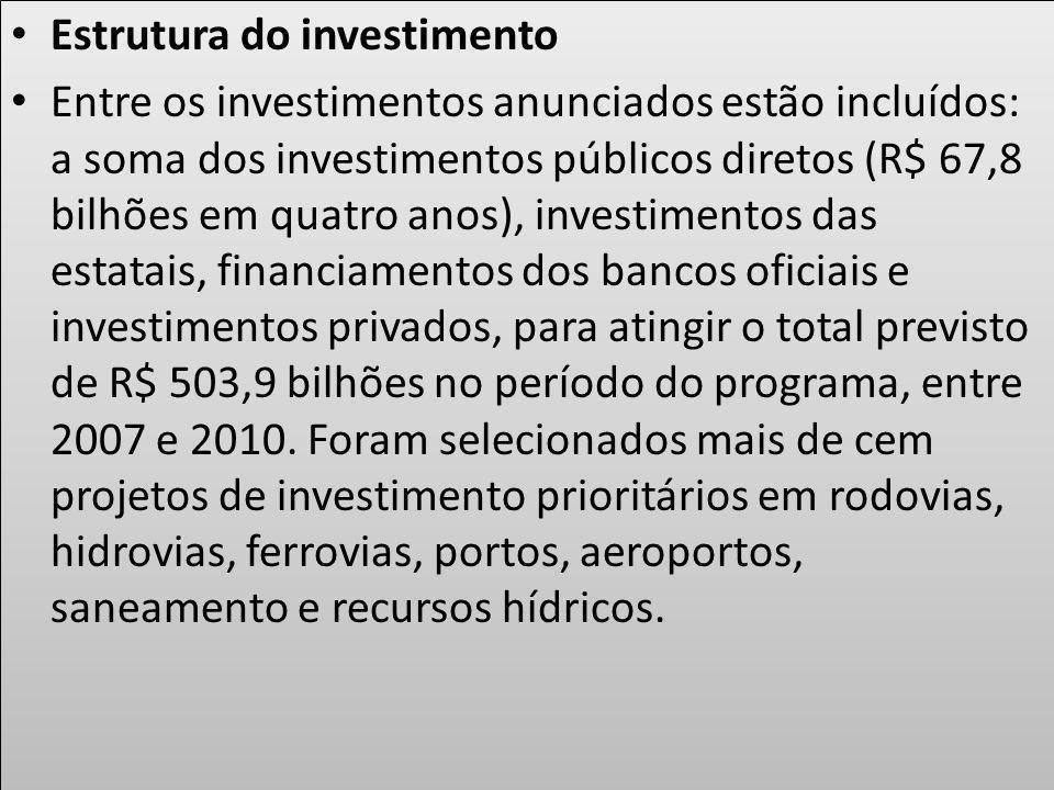 Estrutura do investimento