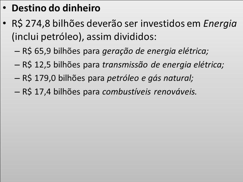 Destino do dinheiro R$ 274,8 bilhões deverão ser investidos em Energia (inclui petróleo), assim divididos: