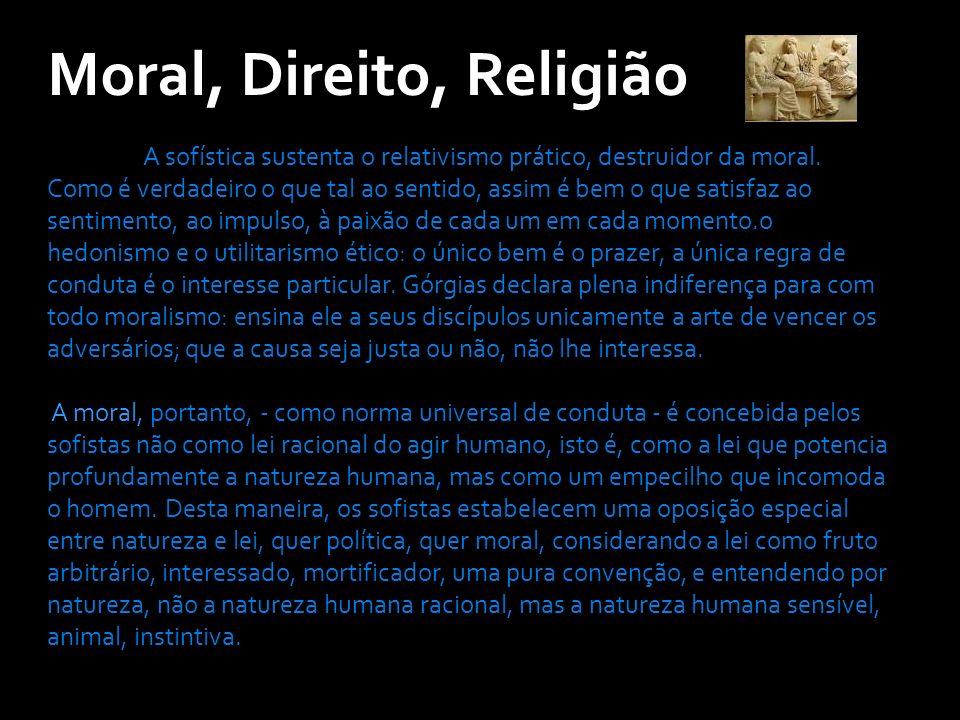 Moral, Direito, Religião