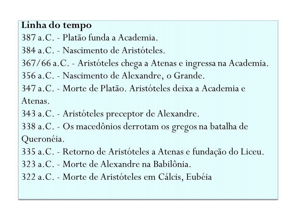 Linha do tempo 387 a. C. - Platão funda a Academia. 384 a. C