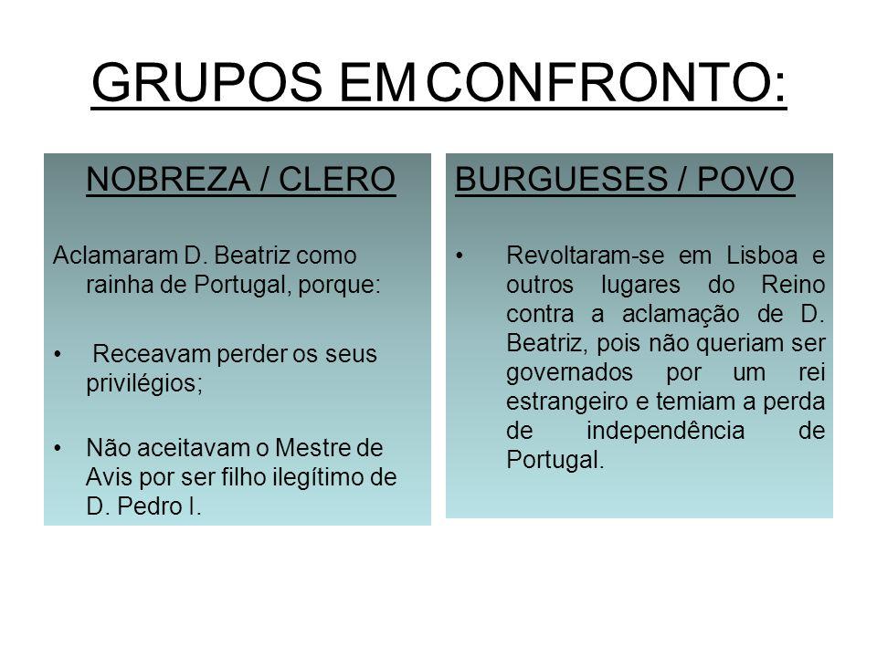 GRUPOS EM CONFRONTO: NOBREZA / CLERO BURGUESES / POVO