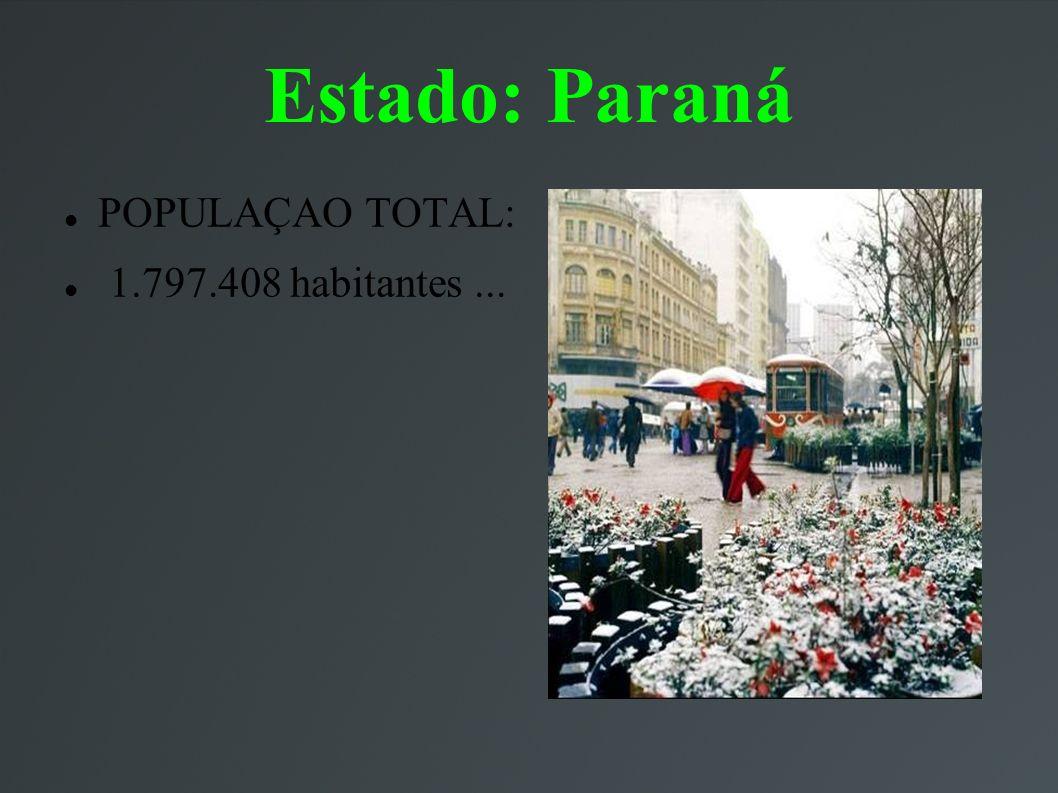 Estado: Paraná POPULAÇAO TOTAL: 1.797.408 habitantes ...