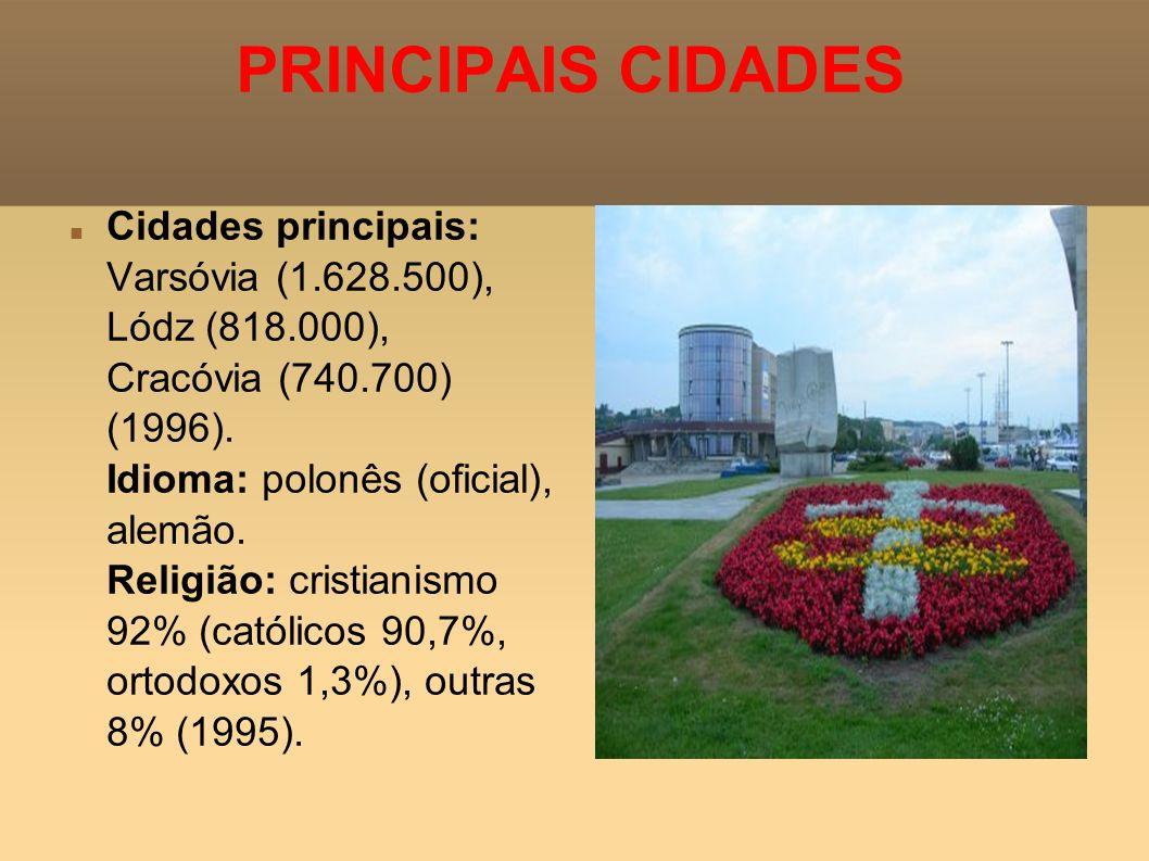 PRINCIPAIS CIDADES