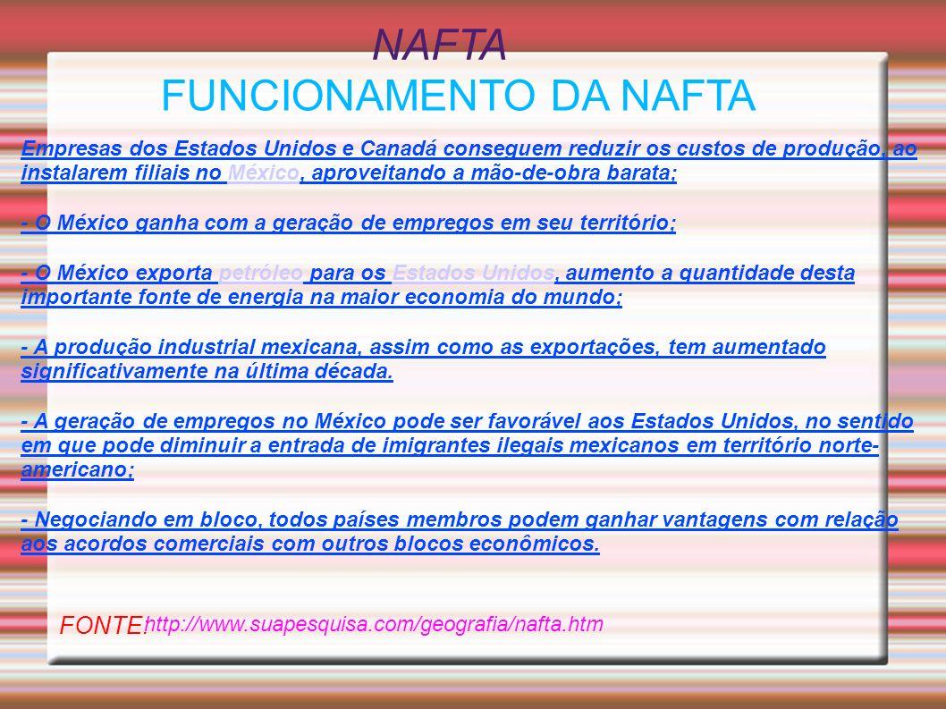 FUNCIONAMENTO DA NAFTA