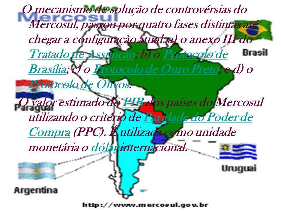 O mecanismo de solução de controvérsias do Mercosul, passou por quatro fases distintas até chegar a configuração atual: a) o anexo III do Tratado de Assunção; b) o Protocolo de Brasília; c) o Protocolo de Ouro Preto; e d) o Protocolo de Olivos.