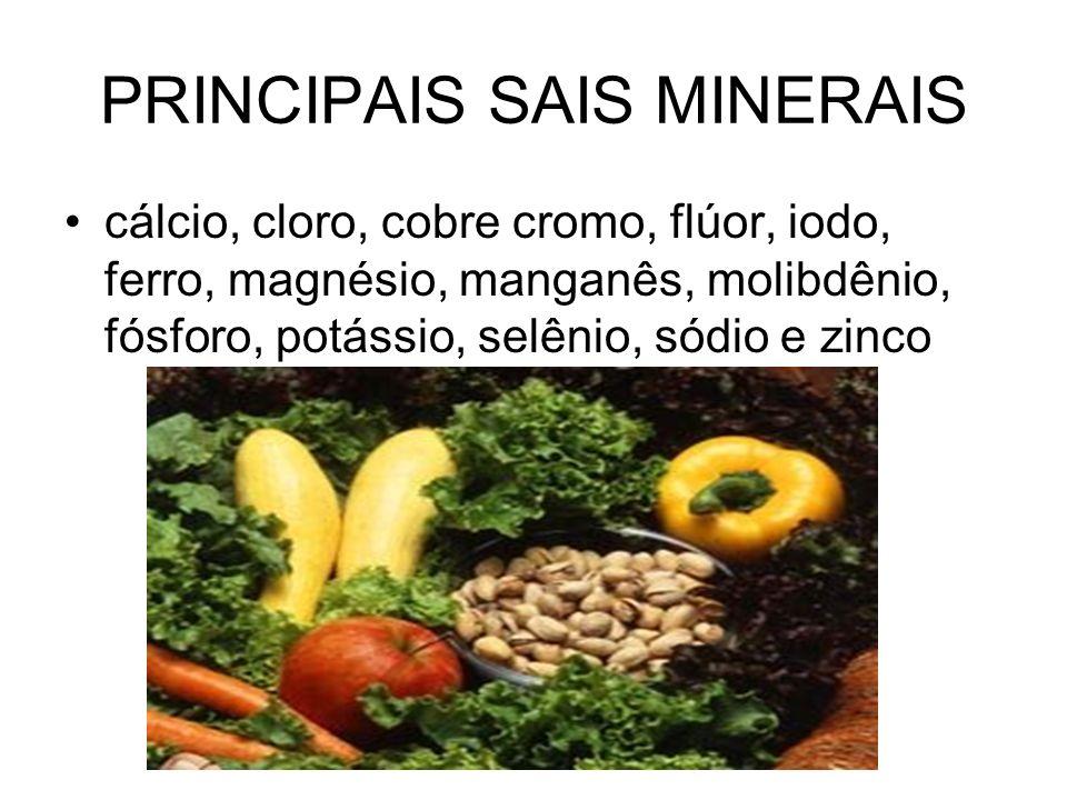 PRINCIPAIS SAIS MINERAIS