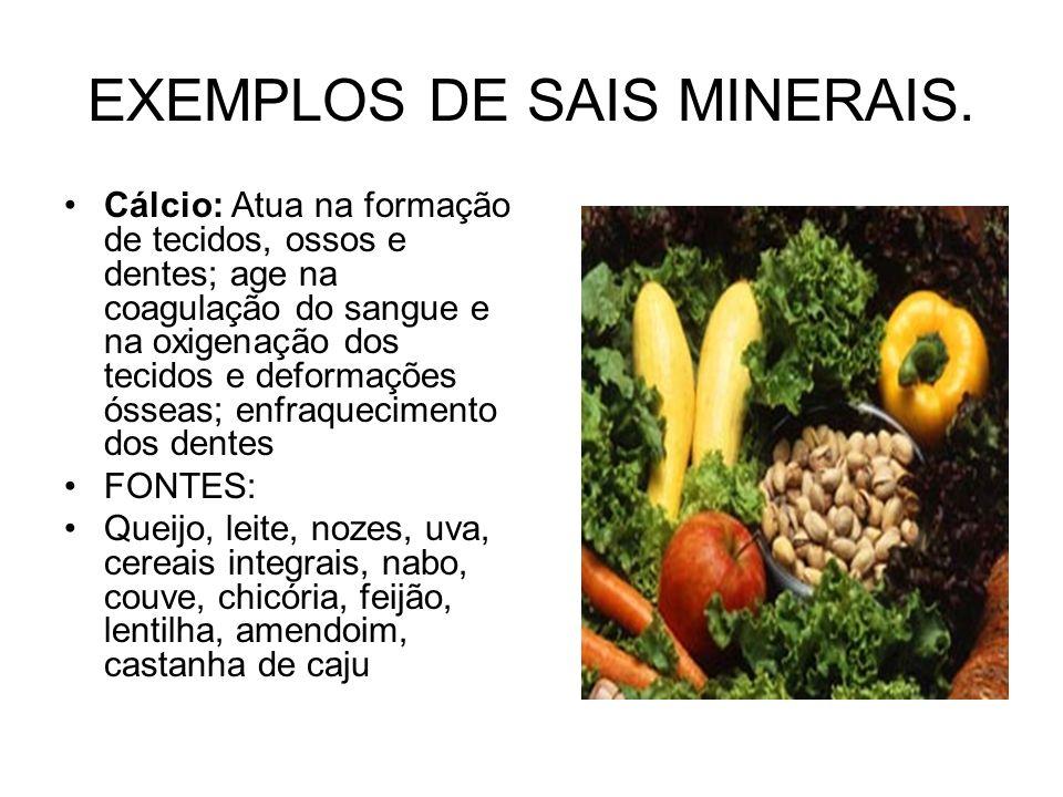 EXEMPLOS DE SAIS MINERAIS.
