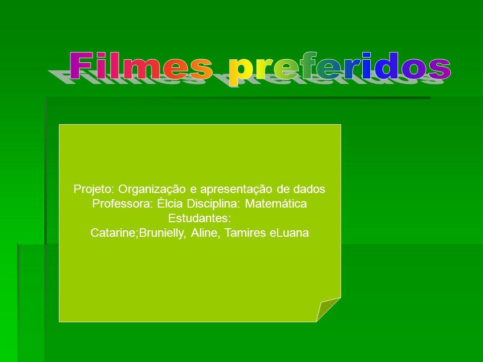 Filmes preferidos Projeto: Organização e apresentação de dados
