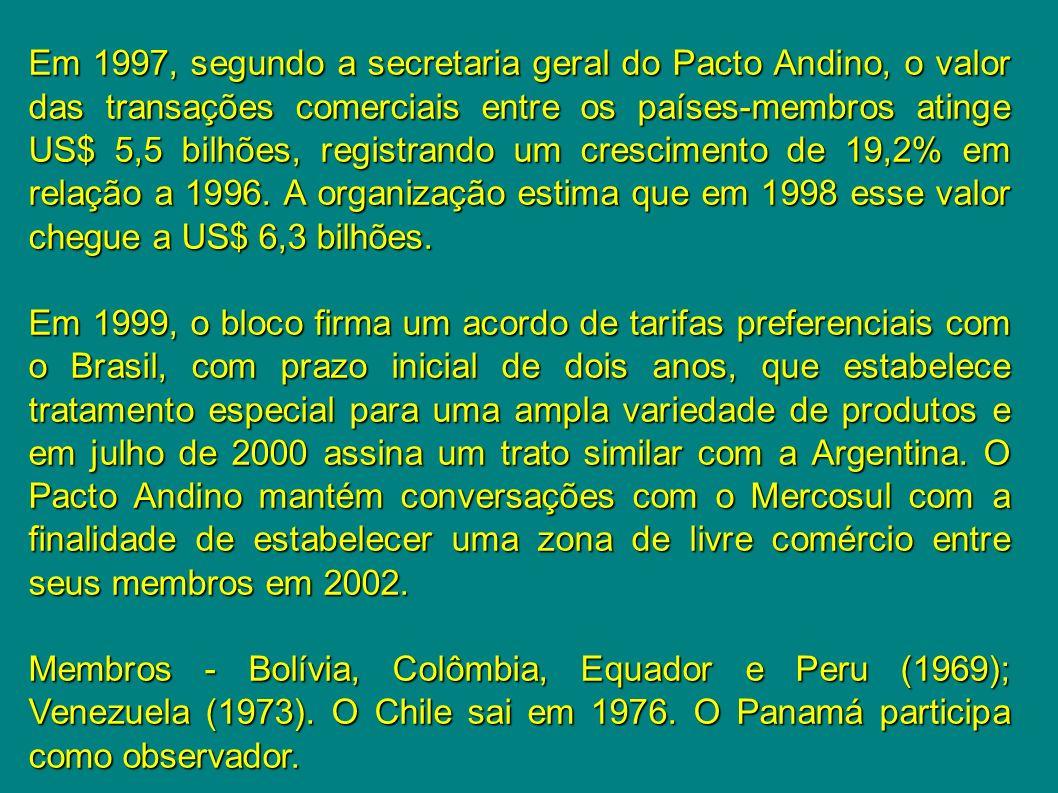 Em 1997, segundo a secretaria geral do Pacto Andino, o valor das transações comerciais entre os países-membros atinge US$ 5,5 bilhões, registrando um crescimento de 19,2% em relação a 1996. A organização estima que em 1998 esse valor chegue a US$ 6,3 bilhões.