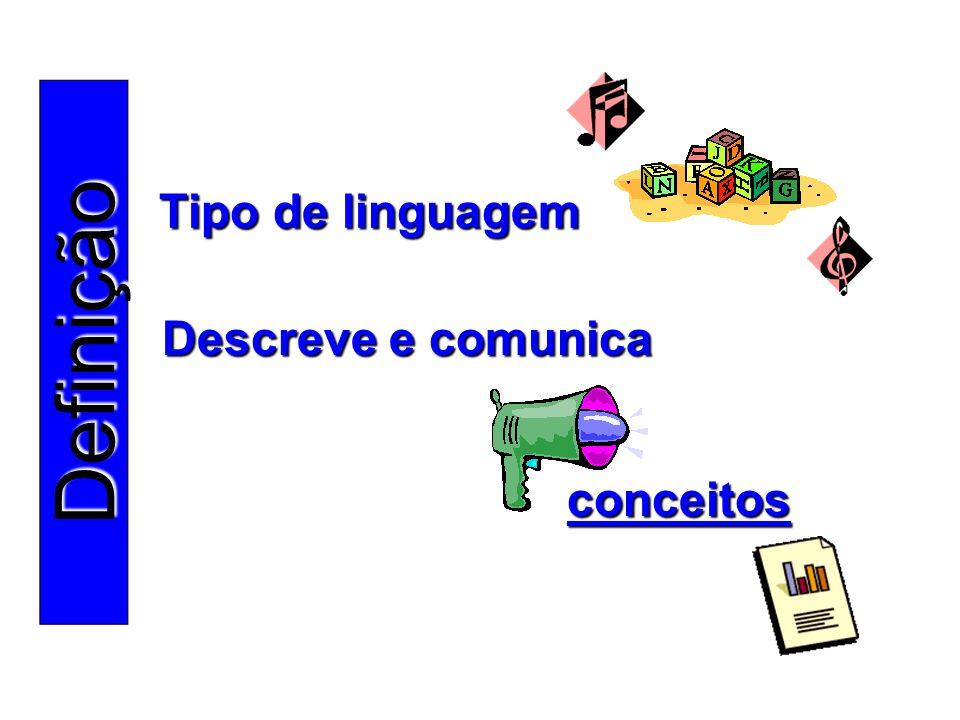 Tipo de linguagem Descreve e comunica Definição conceitos