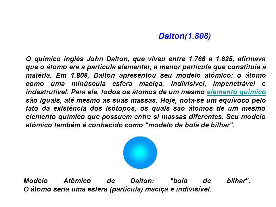 Dalton(1.808)