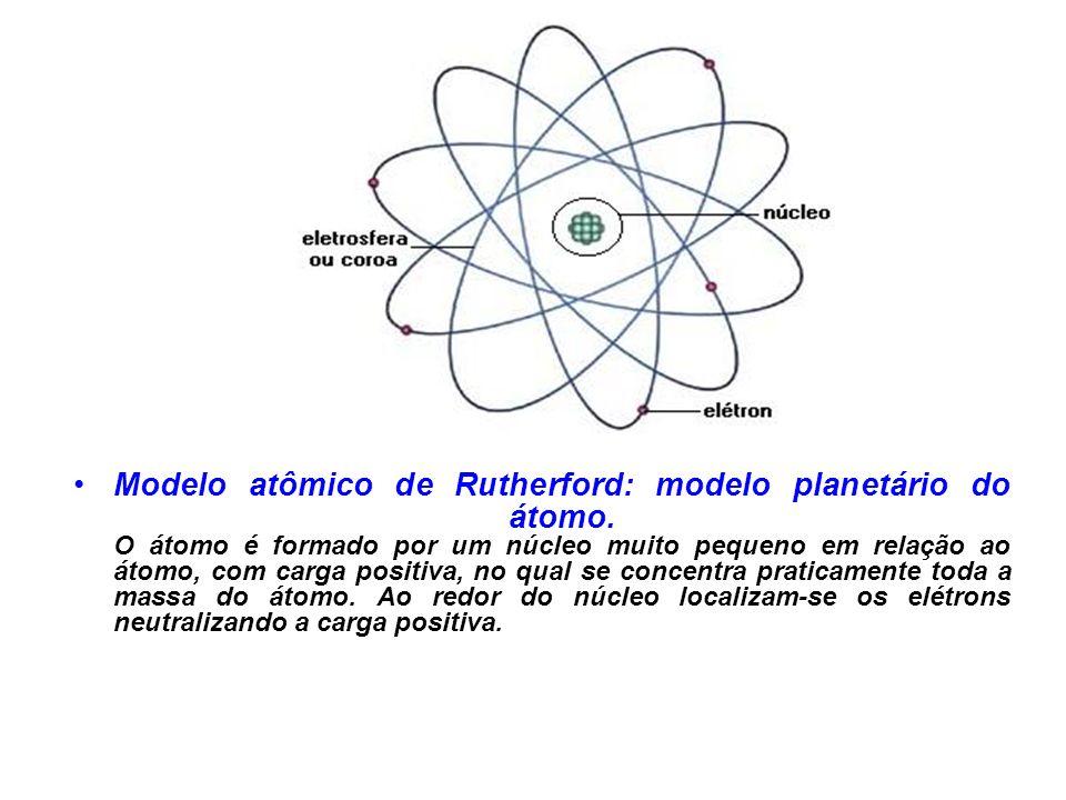 Modelo atômico de Rutherford: modelo planetário do átomo