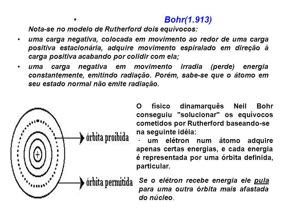 Bohr(1.913) Nota-se no modelo de Rutherford dois equívocos: