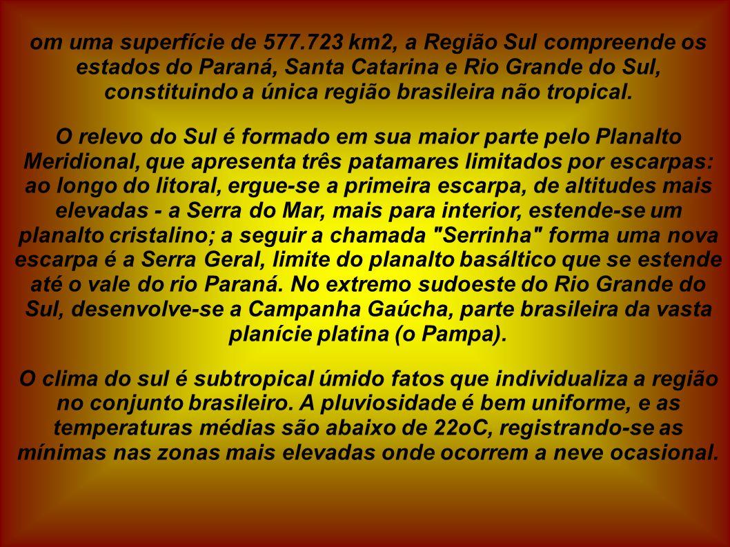 om uma superfície de 577.723 km2, a Região Sul compreende os estados do Paraná, Santa Catarina e Rio Grande do Sul, constituindo a única região brasileira não tropical.