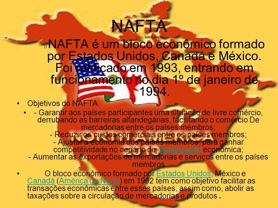 NAFTA Objetivos do NAFTA