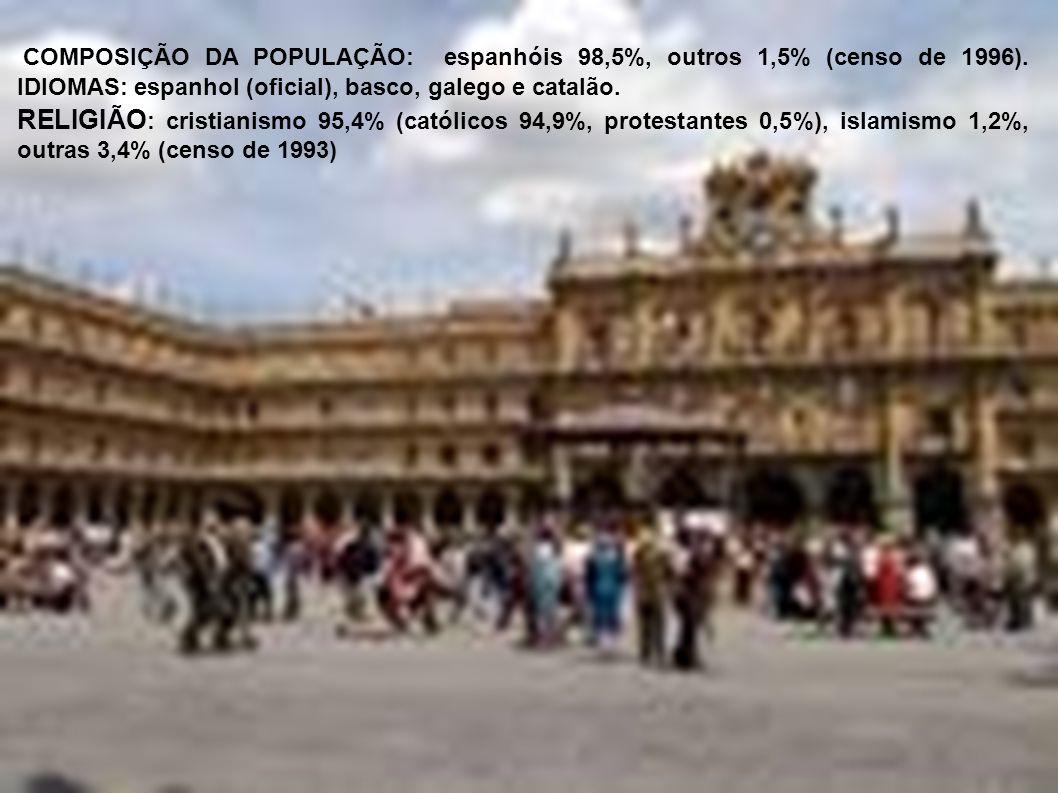 COMPOSIÇÃO DA POPULAÇÃO: espanhóis 98,5%, outros 1,5% (censo de 1996)