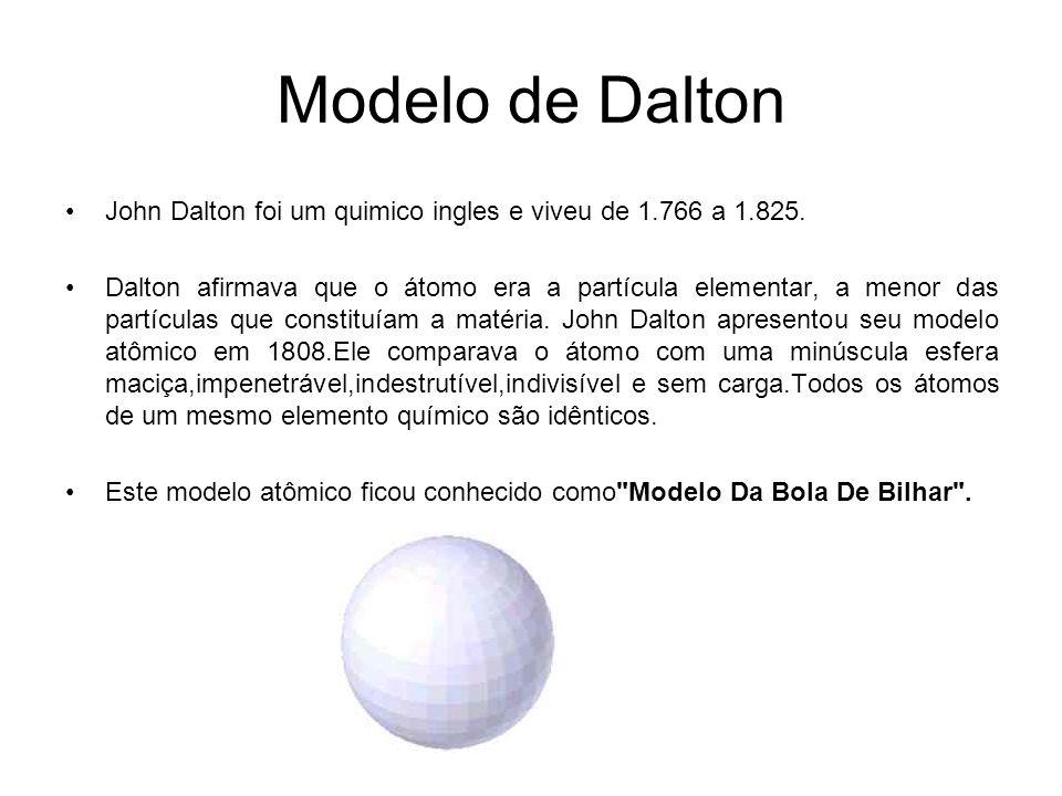 Modelo de Dalton John Dalton foi um quimico ingles e viveu de 1.766 a 1.825.