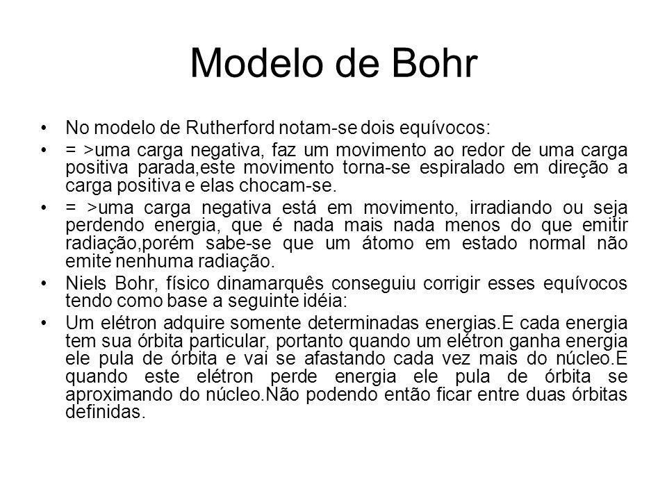 Modelo de Bohr No modelo de Rutherford notam-se dois equívocos: