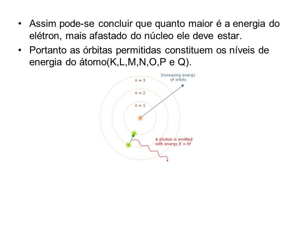 Assim pode-se concluir que quanto maior é a energia do elétron, mais afastado do núcleo ele deve estar.