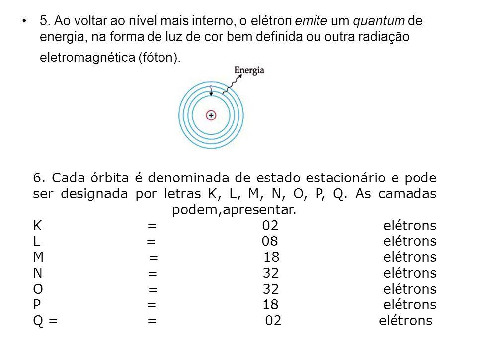 5. Ao voltar ao nível mais interno, o elétron emite um quantum de energia, na forma de luz de cor bem definida ou outra radiação eletromagnética (fóton).