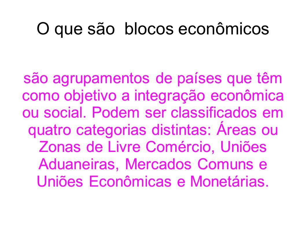 O que são blocos econômicos