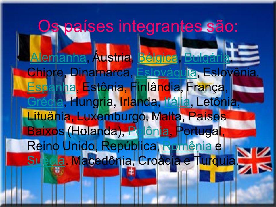 Os países integrantes são: