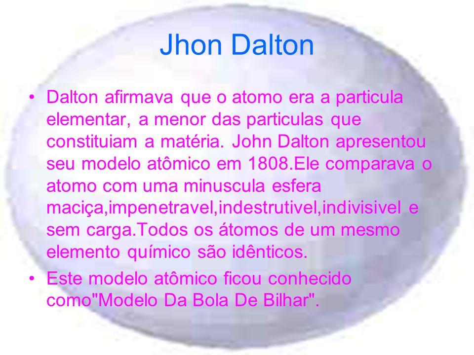 Jhon Dalton