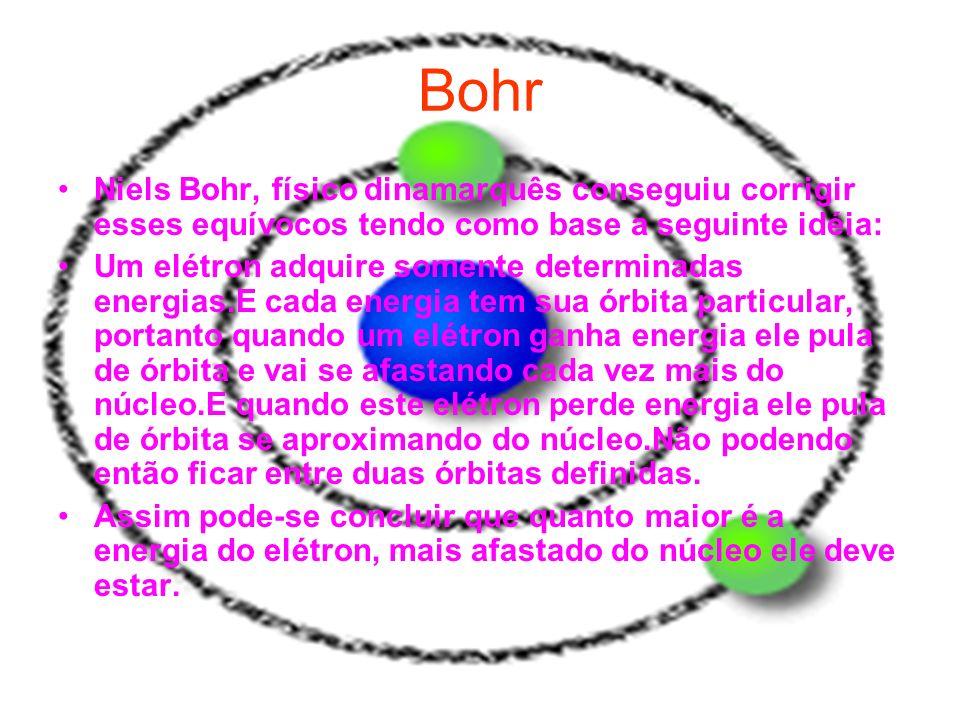 Bohr Niels Bohr, físico dinamarquês conseguiu corrigir esses equívocos tendo como base a seguinte idéia: