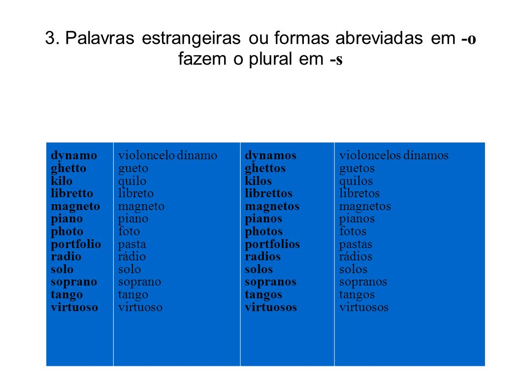3. Palavras estrangeiras ou formas abreviadas em -o fazem o plural em -s