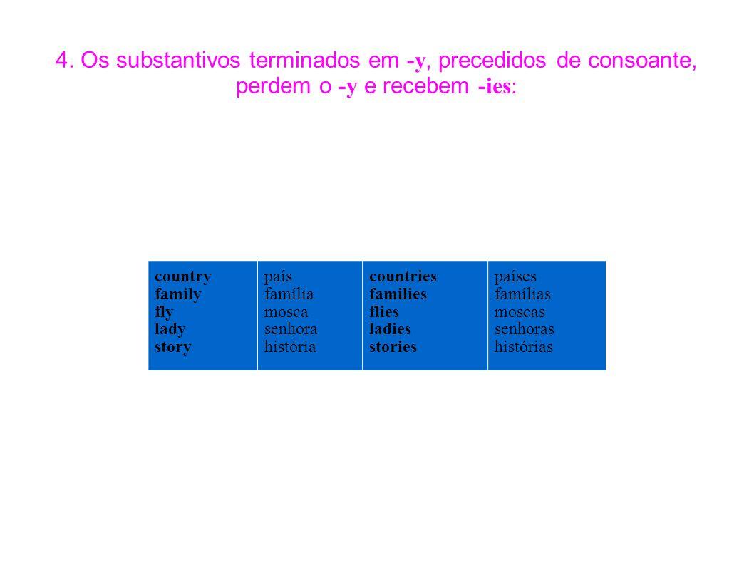 4. Os substantivos terminados em -y, precedidos de consoante, perdem o -y e recebem -ies:
