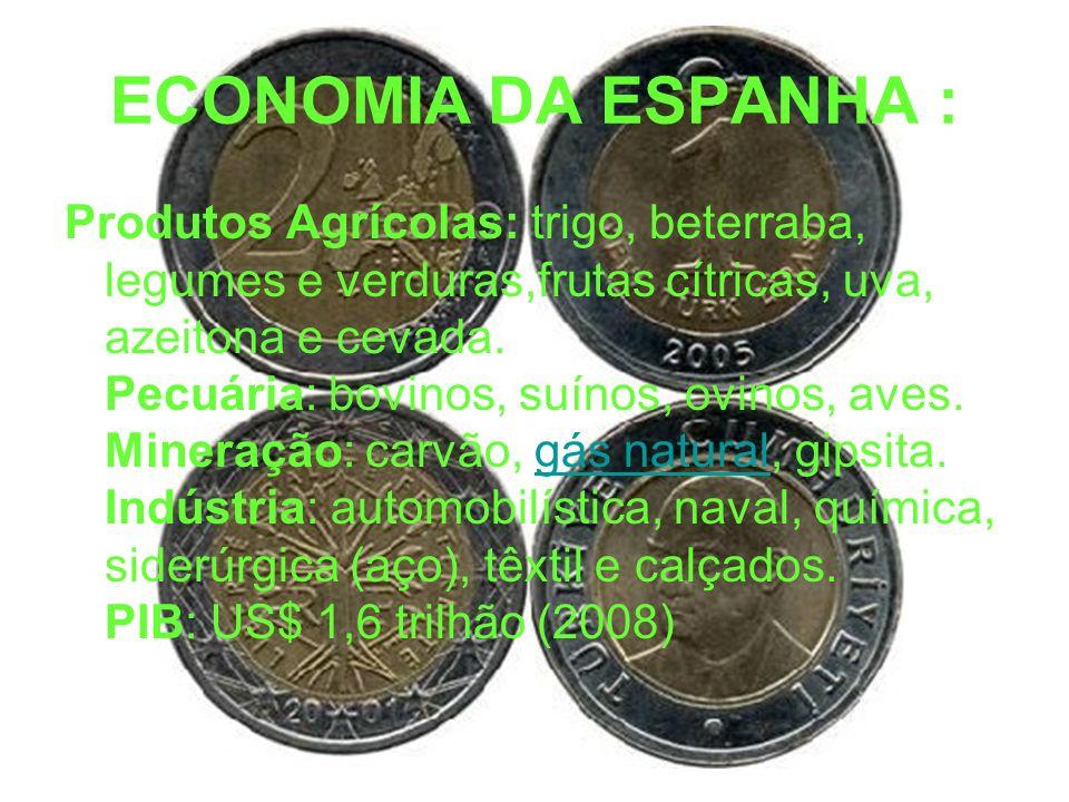 ECONOMIA DA ESPANHA :