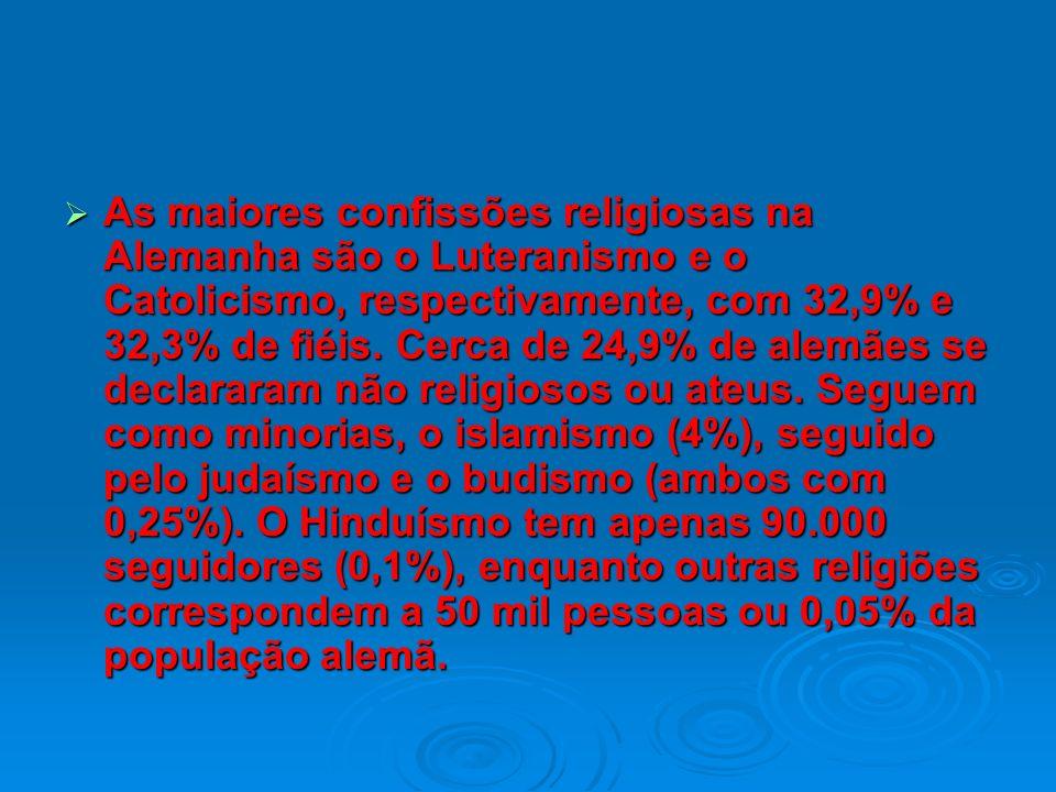 As maiores confissões religiosas na Alemanha são o Luteranismo e o Catolicismo, respectivamente, com 32,9% e 32,3% de fiéis.