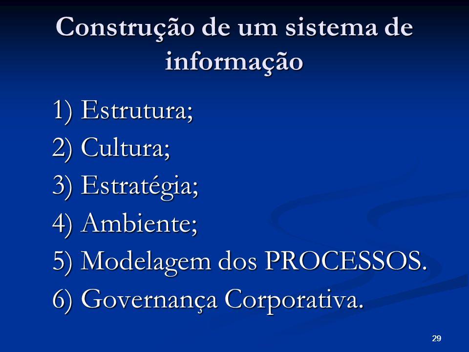 Construção de um sistema de informação