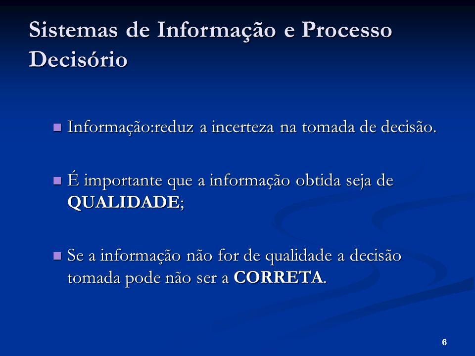 Sistemas de Informação e Processo Decisório